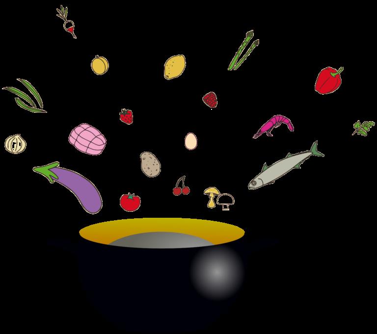 L'équilibre acido-basique et  l'alimentation anti inflammatoire